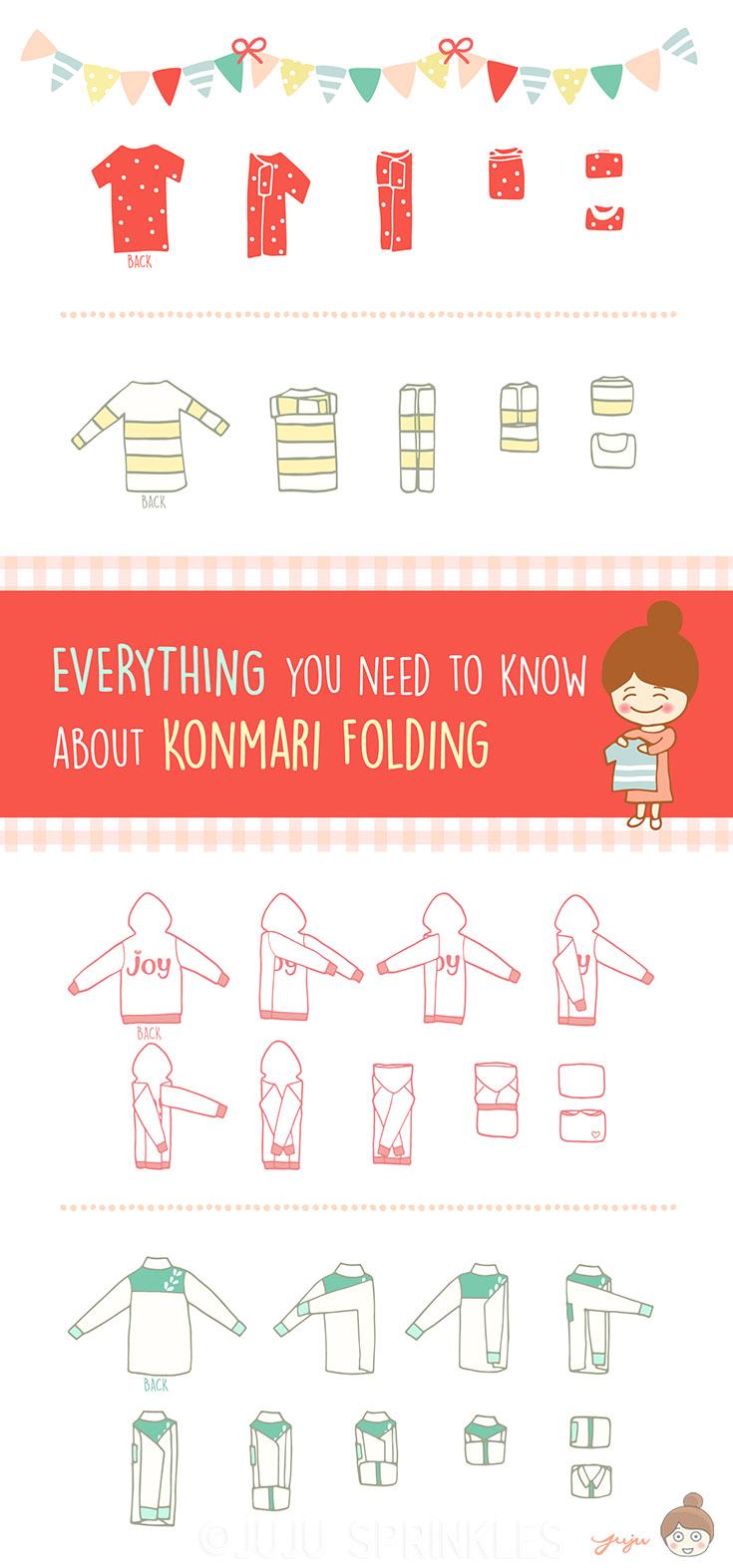 Konmari Folding 85x11 FinalB