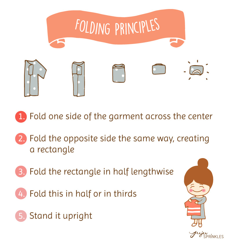 Everything You Ever Need To Know About Konmari Folding Juju Sprinkles